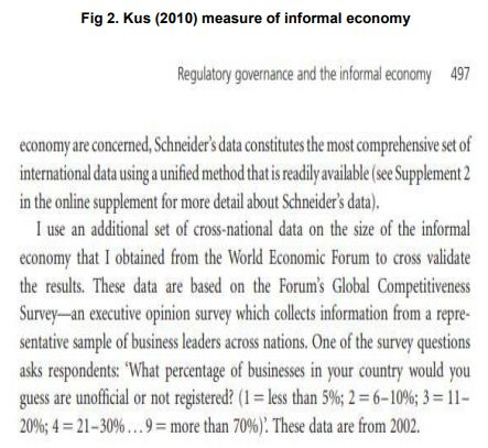 measure of informal economy