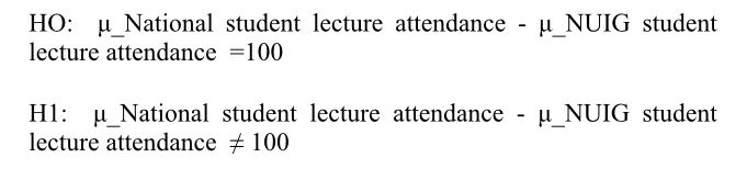 A random sample of six students resulted in the following values for annual lecture attendance