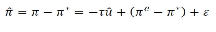 Consider the Phillips curve equation that we discussed