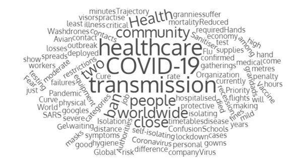 Personal Insights COVID-19 Corona virus Pandemic